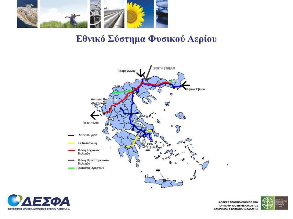 Εθνικό Σύστημα Φυσικού Αερίου