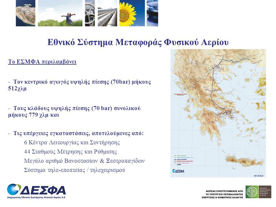 Εθνικό Σύστημα Μεταφοράς Φυσικού Αερίου