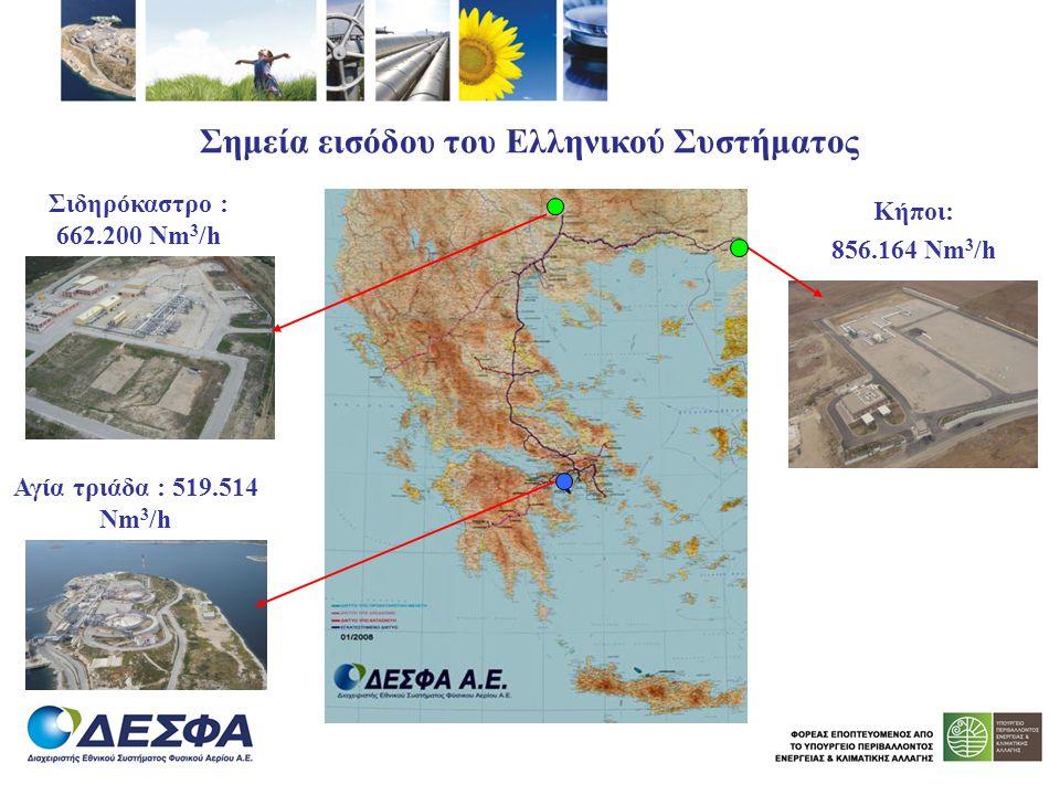 Σημεία εισόδου του Ελληνικού Συστήματος