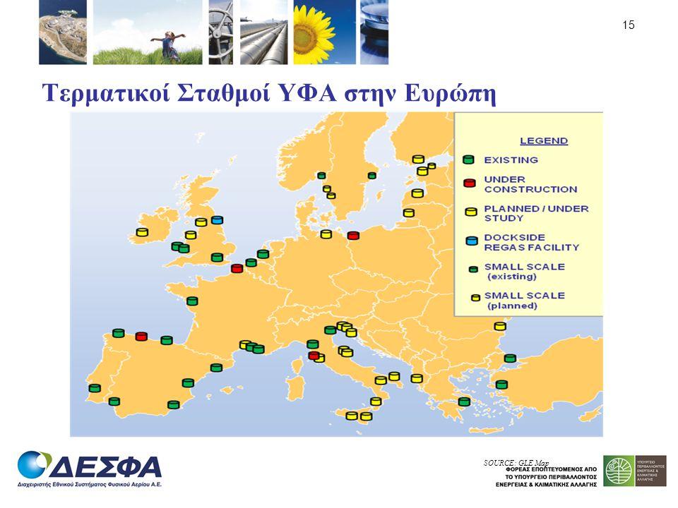 Τερματικοί Σταθμοί ΥΦΑ στην Ευρώπη