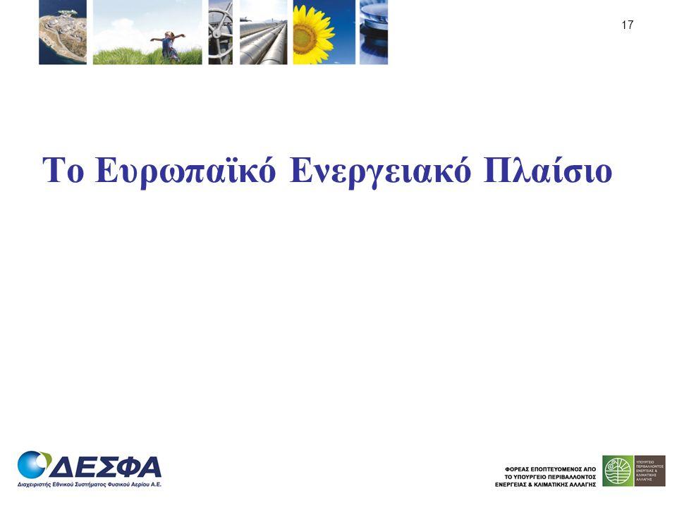 Το Ευρωπαϊκό Ενεργειακό Πλαίσιο