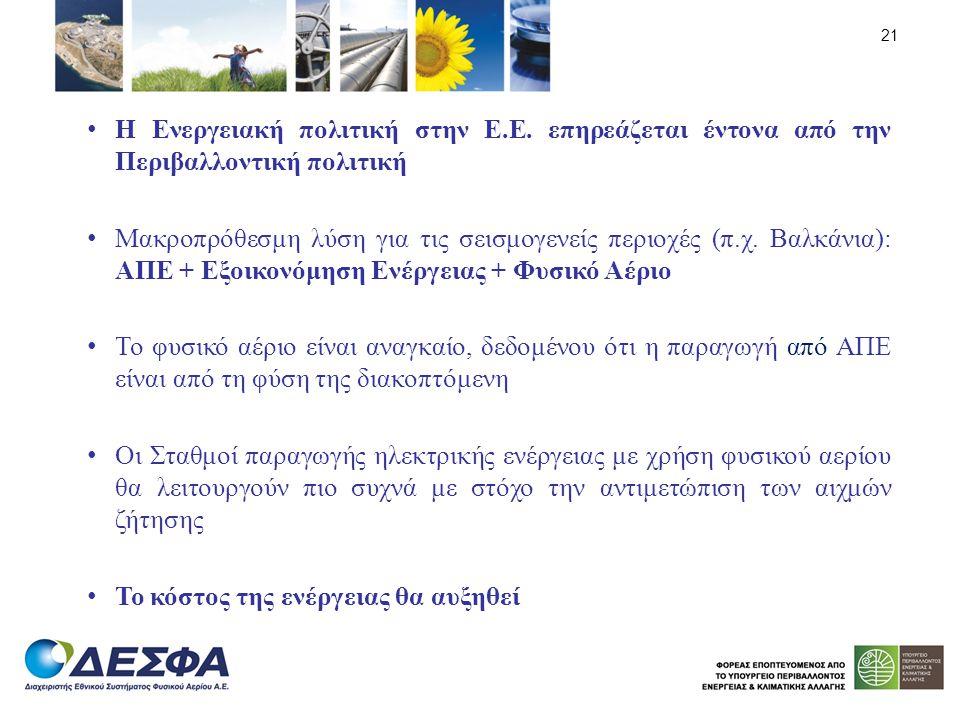 Η Ενεργειακή πολιτική στην Ε. Ε