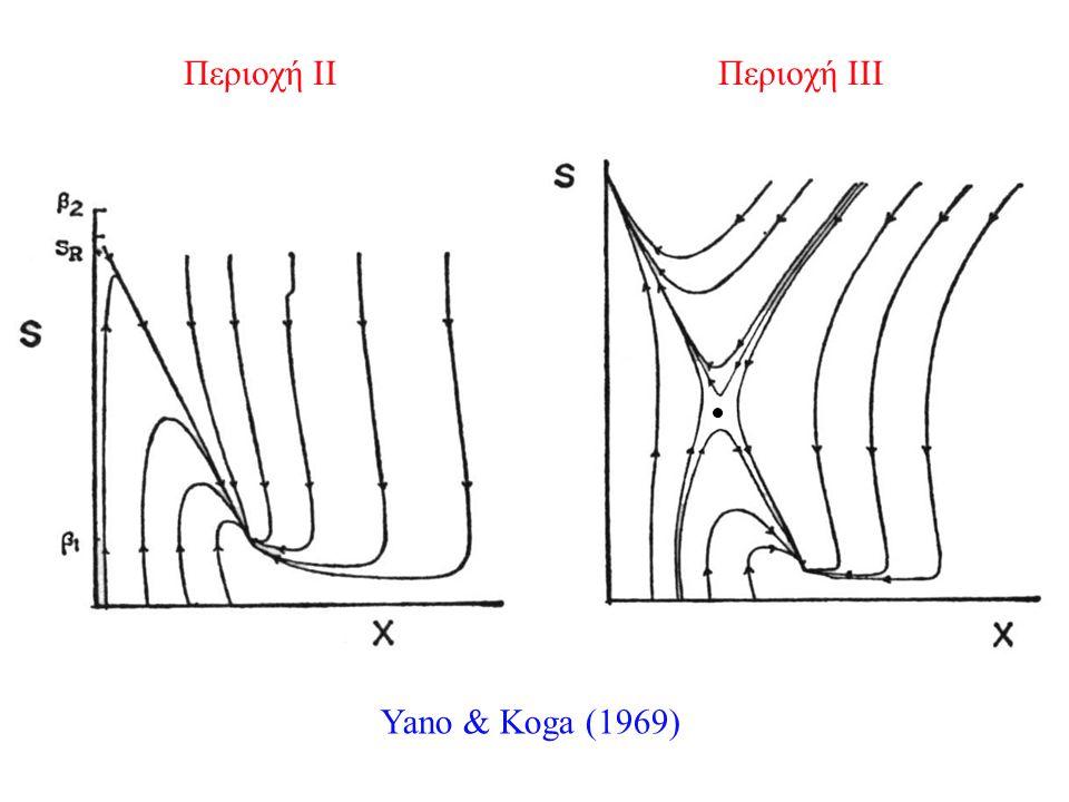 Περιοχή ΙΙ Περιοχή ΙΙΙ Yano & Koga (1969)