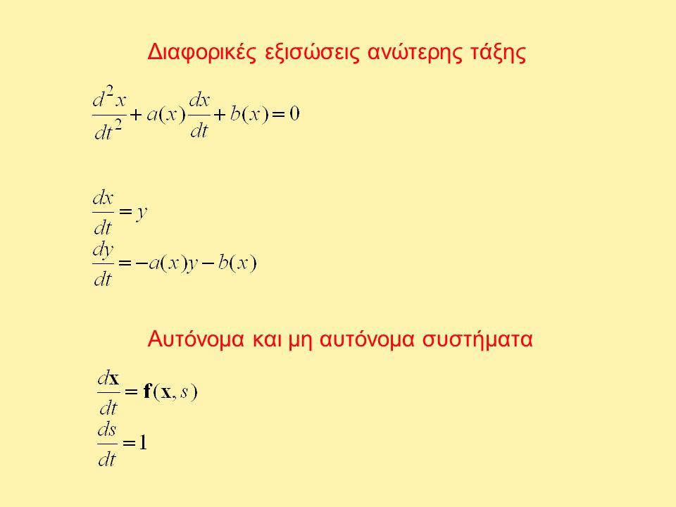 Διαφορικές εξισώσεις ανώτερης τάξης