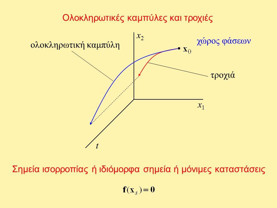 . Ολοκληρωτικές καμπύλες και τροχιές x2 χώρος φάσεων