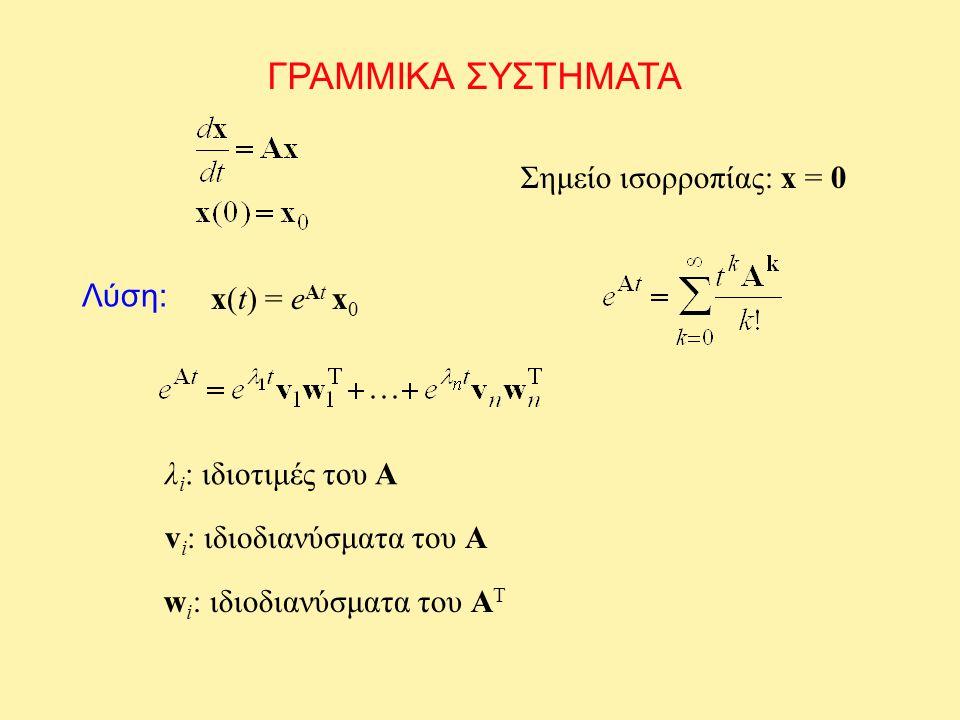 ΓΡΑΜΜΙΚΑ ΣΥΣΤΗΜΑΤΑ Σημείο ισορροπίας: x = 0 Λύση: x(t) = eAt x0