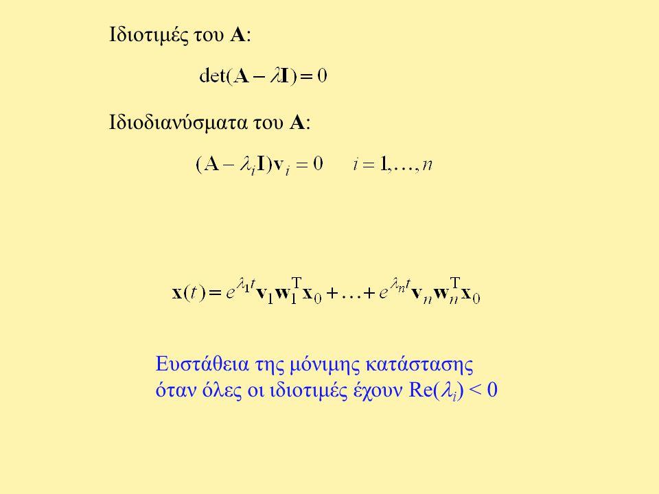 Ιδιοτιμές του A: Ιδιοδιανύσματα του A: Ευστάθεια της μόνιμης κατάστασης.