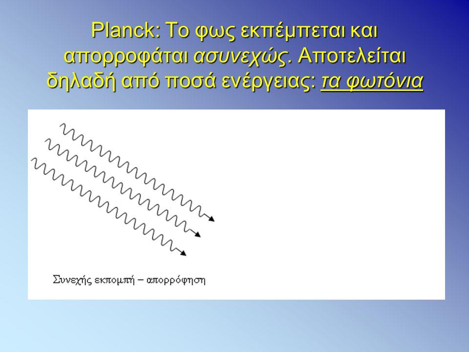 Planck: Το φως εκπέμπεται και απορροφάται ασυνεχώς