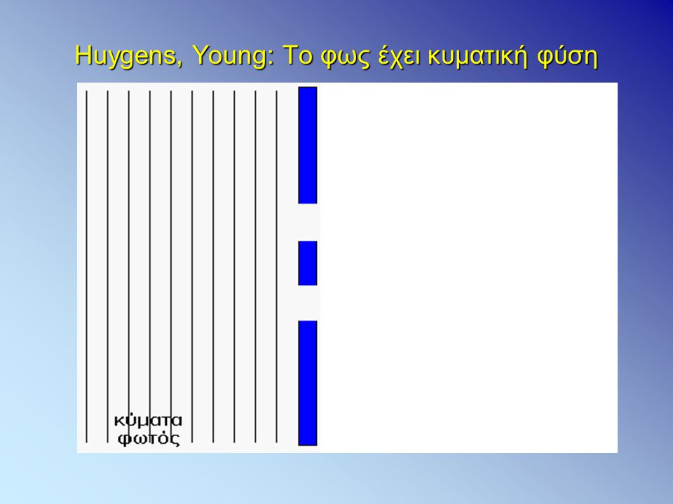 Huygens, Young: Το φως έχει κυματική φύση
