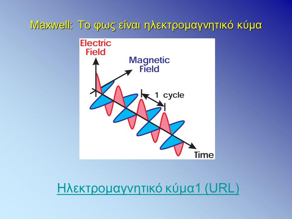 Maxwell: Το φως είναι ηλεκτρομαγνητικό κύμα