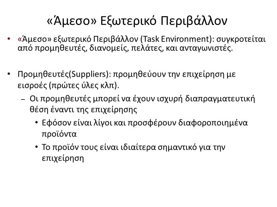 «Άμεσο» Εξωτερικό Περιβάλλον