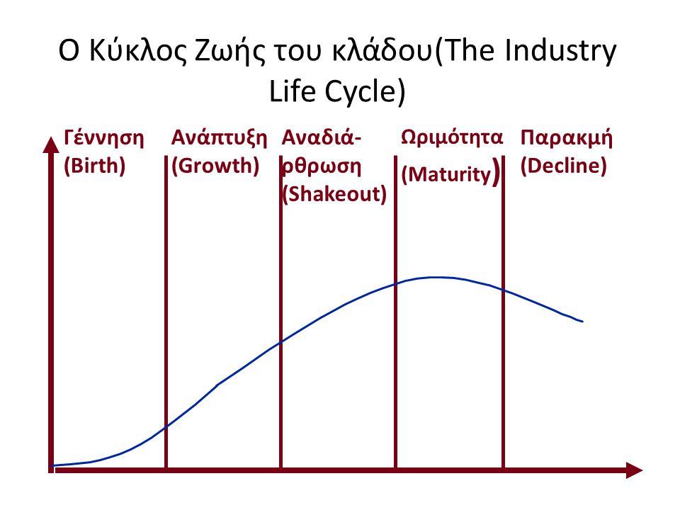 Ο Κύκλος Ζωής του κλάδου(The Industry Life Cycle)