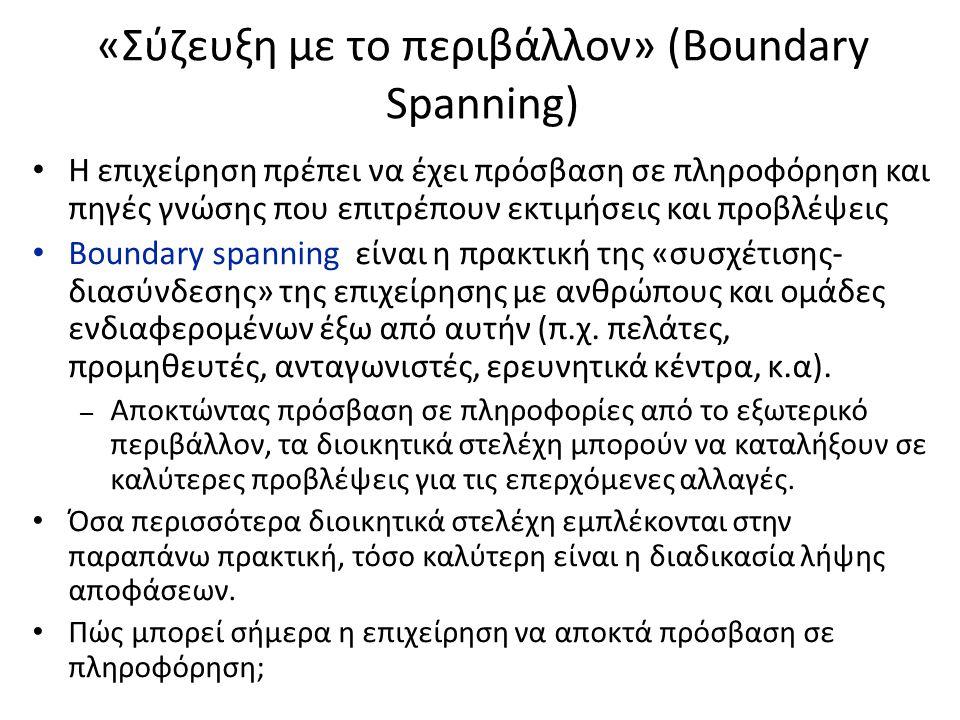 «Σύζευξη με το περιβάλλον» (Boundary Spanning)