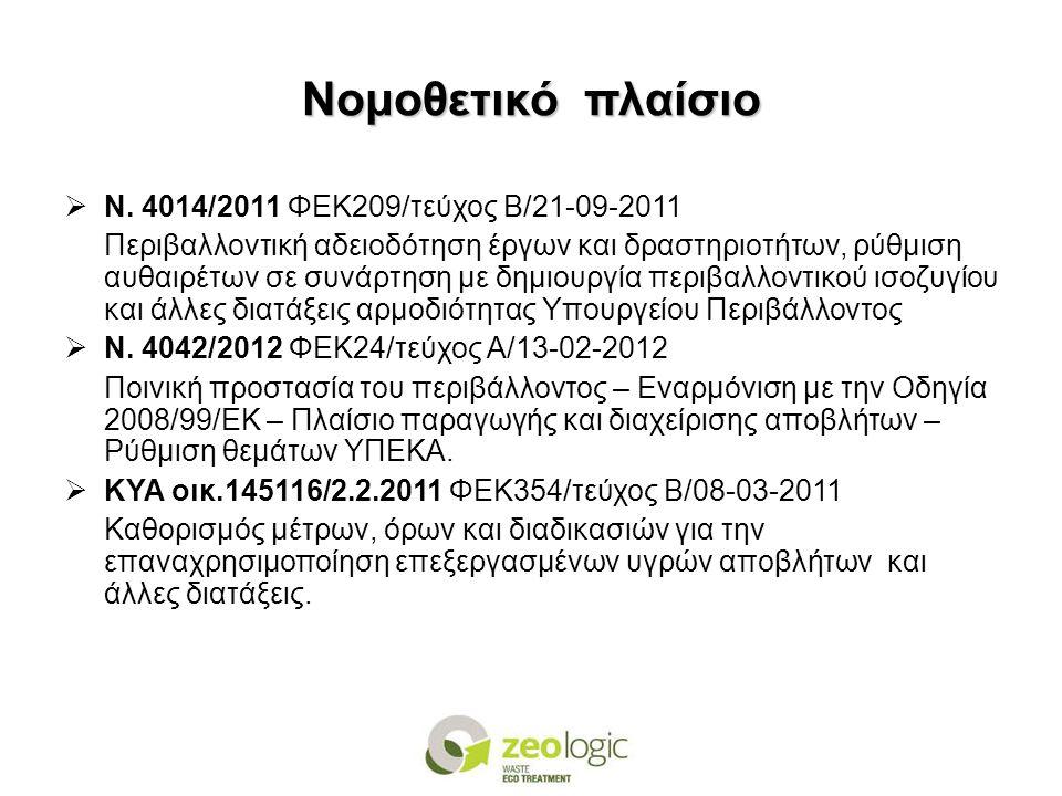 Nομοθετικό πλαίσιο Ν. 4014/2011 ΦΕΚ209/τεύχος Β/21-09-2011