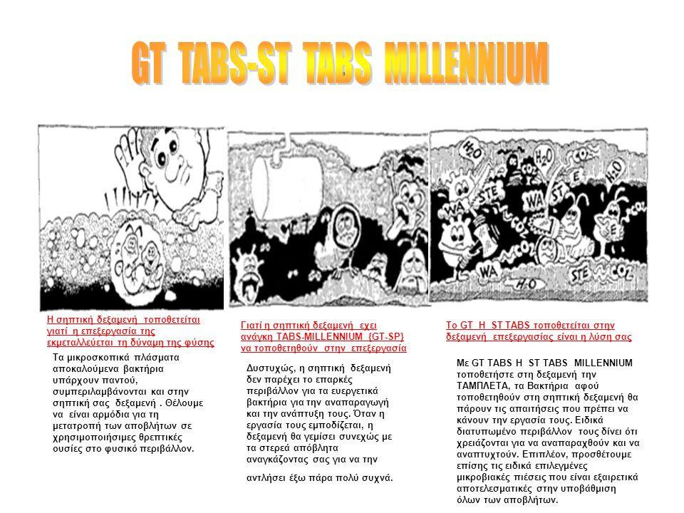 GT TABS-ST TABS MILLENNIUM