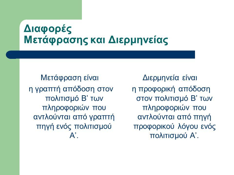 Διαφορές Μετάφρασης και Διερμηνείας