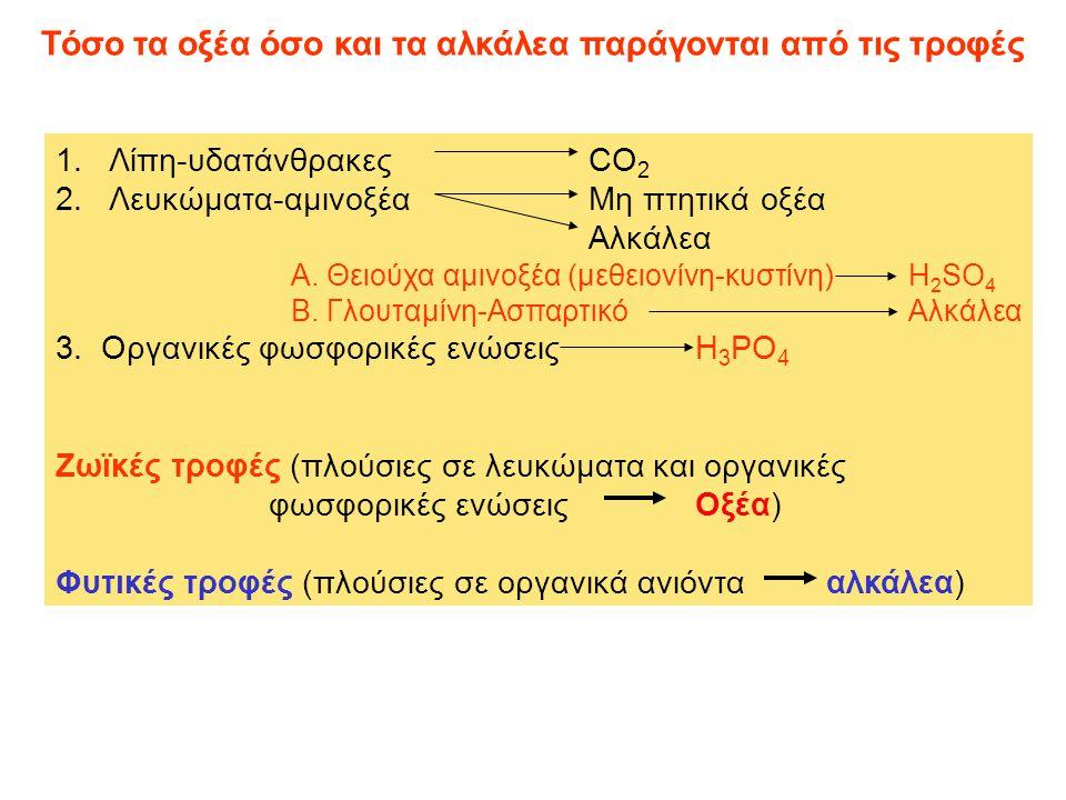 Τόσο τα οξέα όσο και τα αλκάλεα παράγονται από τις τροφές
