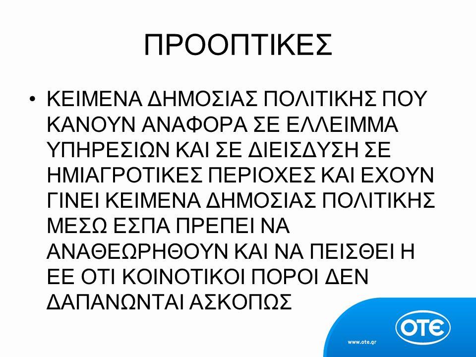 ΠΡΟΟΠΤΙΚΕΣ