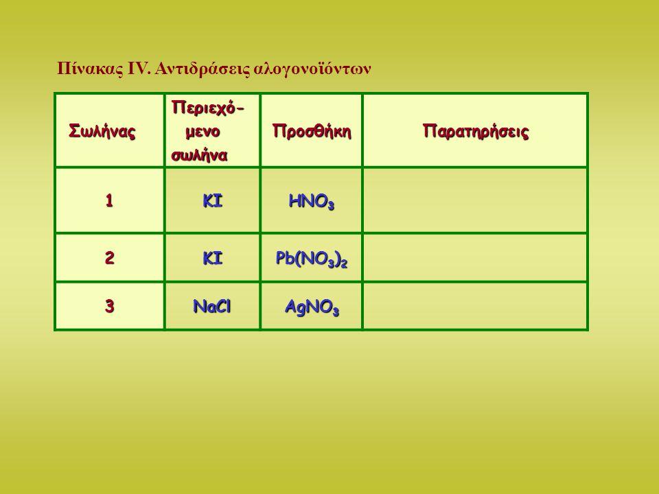 Πίνακας ΙV. Αντιδράσεις αλογονοϊόντων