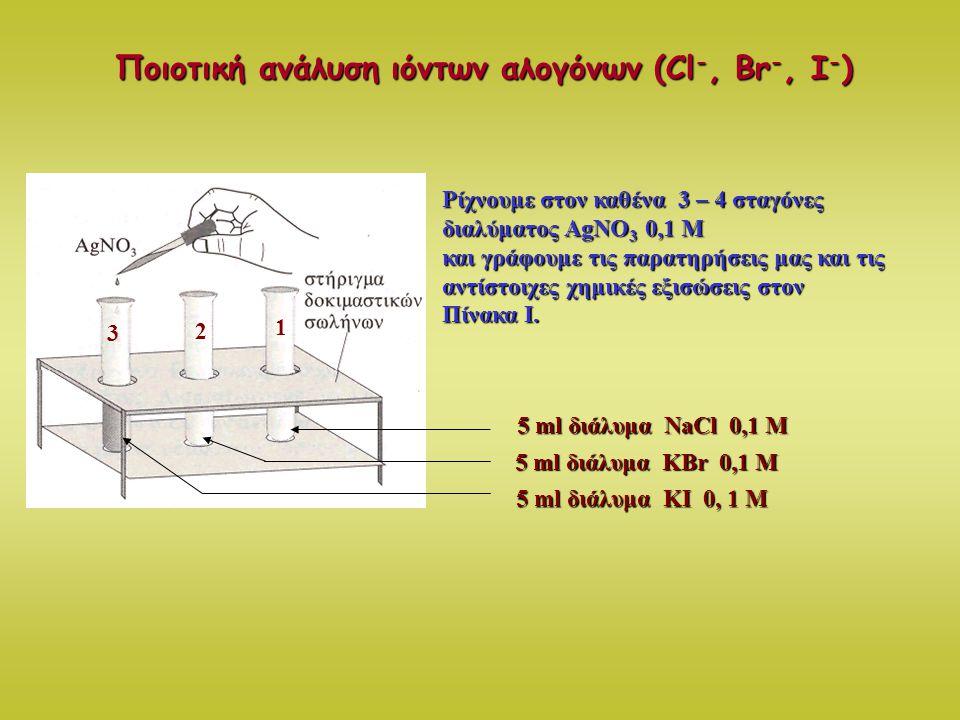 Ποιοτική ανάλυση ιόντων αλογόνων (Cl-, Br-, I-)
