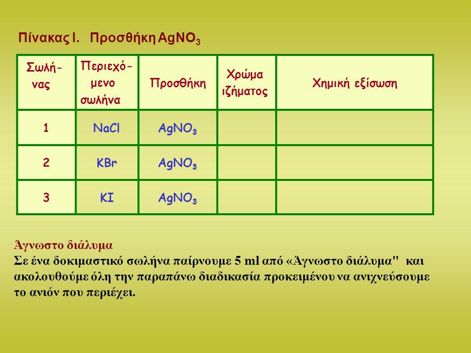 Πίνακας Ι. Προσθήκη ΑgNO3