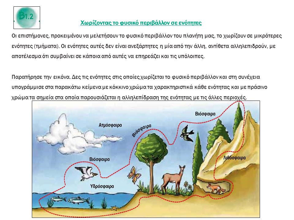 Χωρίζοντας το φυσικό περιβάλλον σε ενότητες