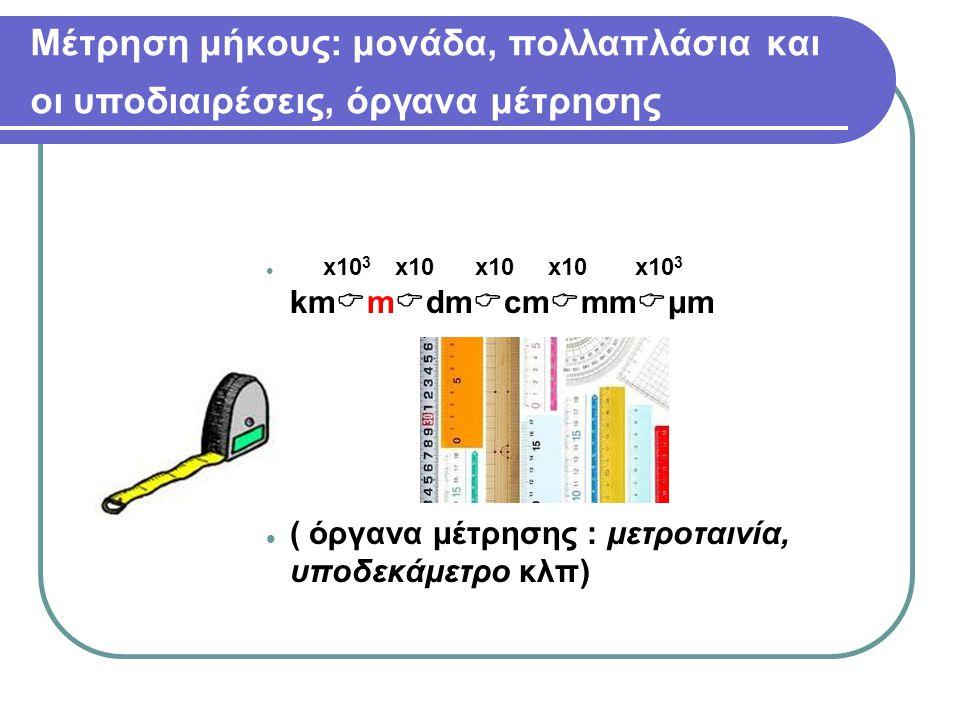 Μέτρηση μήκους: μονάδα, πολλαπλάσια και οι υποδιαιρέσεις, όργανα μέτρησης
