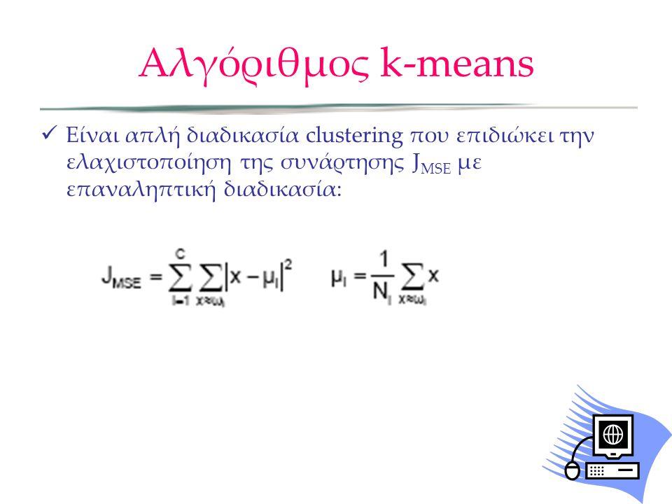 Αλγόριθμος k-means Είναι απλή διαδικασία clustering που επιδιώκει την ελαχιστοποίηση της συνάρτησης JMSE με επαναληπτική διαδικασία: