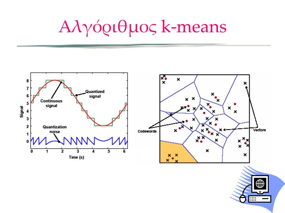 Αλγόριθμος k-means