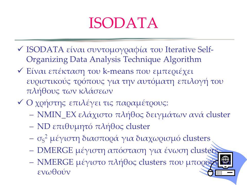 ISODATA ISODATA είναι συντομογραφία του Iterative Self-Organizing Data Analysis Technique Algorithm.