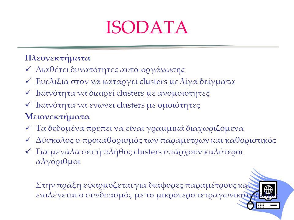 ISODATA Πλεονεκτήματα Διαθέτει δυνατότητες αυτό-οργάνωσης