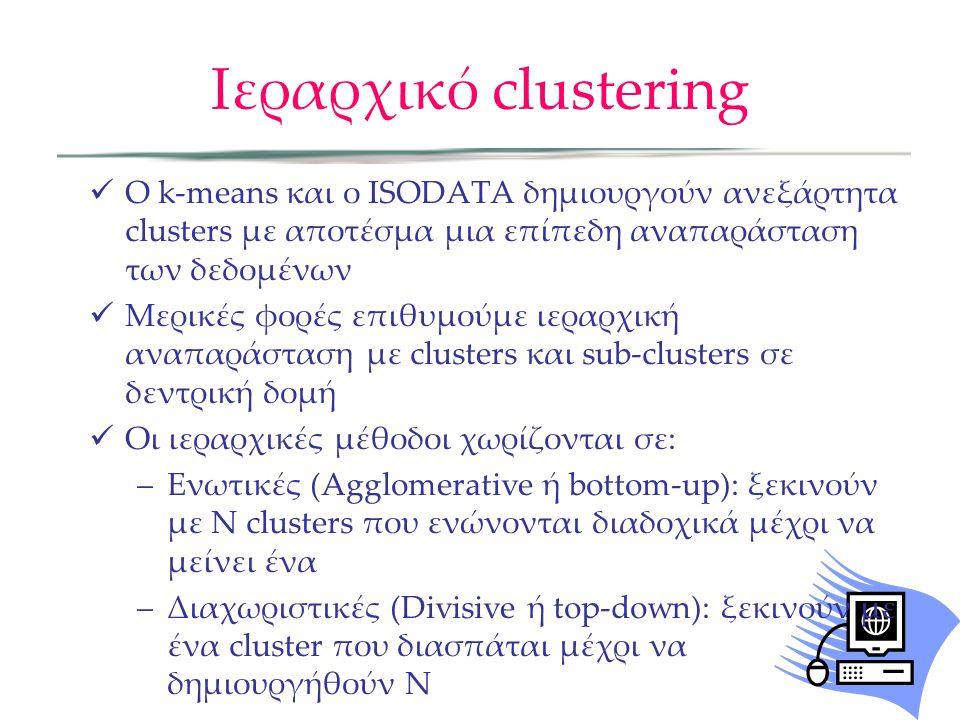 Ιεραρχικό clustering O k-means και ο ISODATA δημιουργούν ανεξάρτητα clusters με αποτέσμα μια επίπεδη αναπαράσταση των δεδομένων.