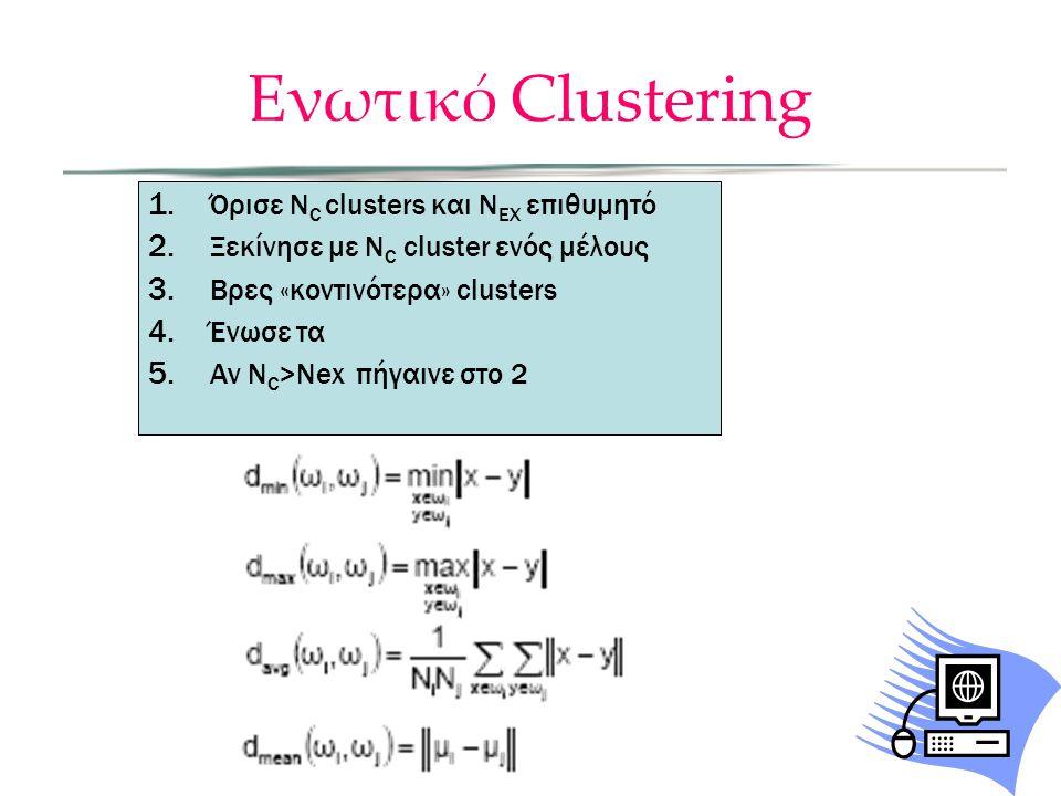 Ενωτικό Clustering Όρισε NC clusters και NEX επιθυμητό