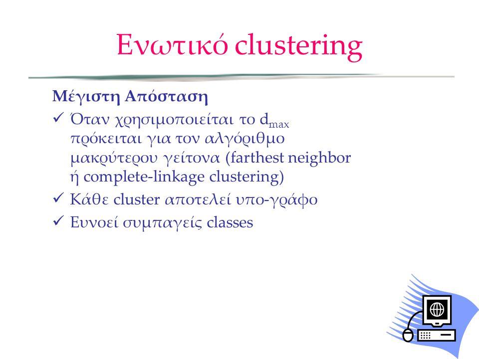 Ενωτικό clustering Μέγιστη Απόσταση