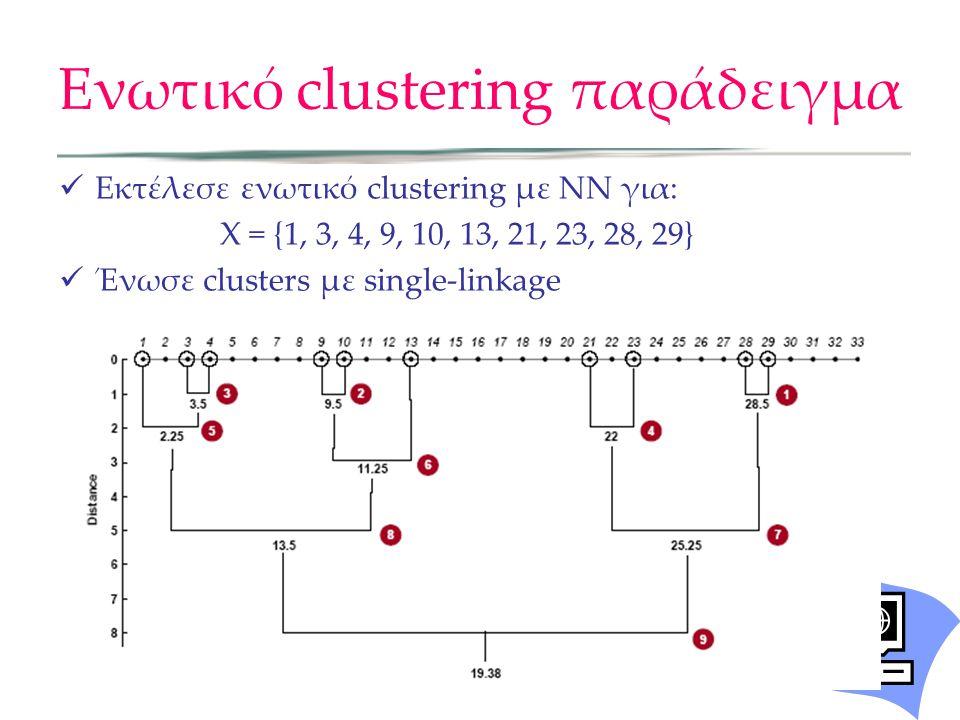 Ενωτικό clustering παράδειγμα