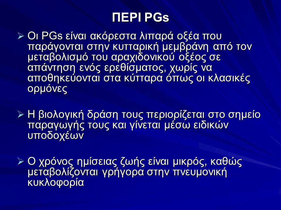 ΠΕΡΙ PGs