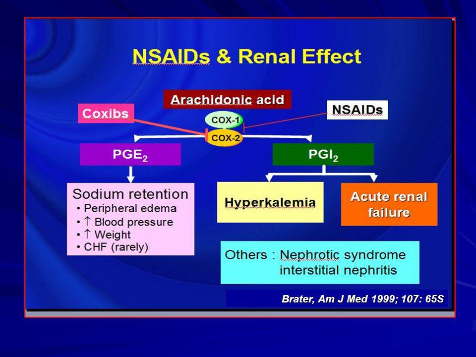 Οι νεφρικές επιπλοκές από την χρήση NSAID σχετίζονται με την αναστολή της COX ,διαταράσσοντας έτσι την αντιρροπιστική δράση των PG.Οι διαταραχές συνιστούν την μείωση της RBFκαι της GFR καθώς και σε διαταραχές ηλεκτρολυτών και της ομοιόστασης νερού