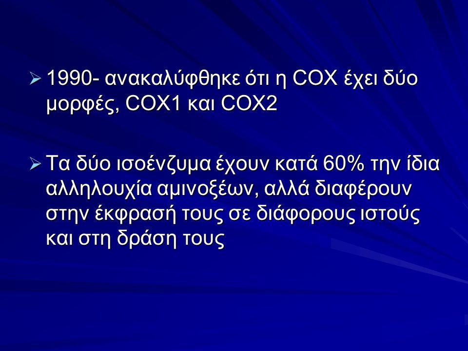 1990- ανακαλύφθηκε ότι η COX έχει δύο μορφές, COX1 και COX2