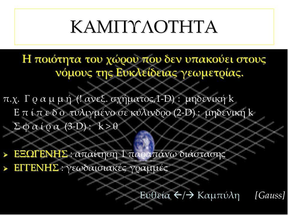 ΚΑΜΠΥΛΟΤΗΤΑ Η ποιότητα του χώρου που δεν υπακούει στους νόμους της Ευκλείδειας γεωμετρίας. π.χ. Γ ρ α μ μ ή (! ανεξ. σχήματος,1-D) : μηδενική k.