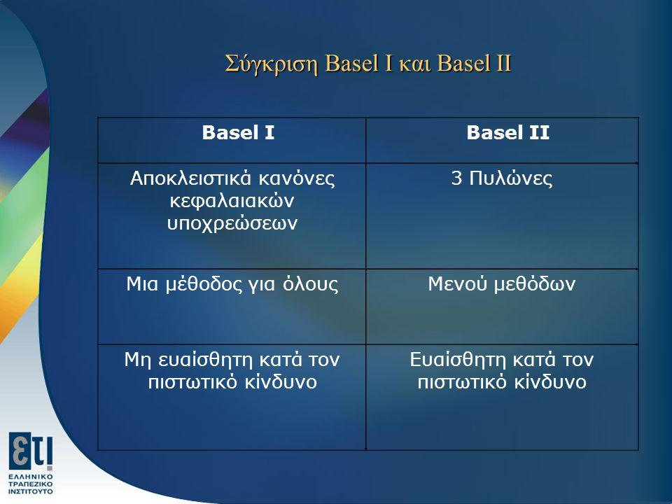 Σύγκριση Basel I και Basel II