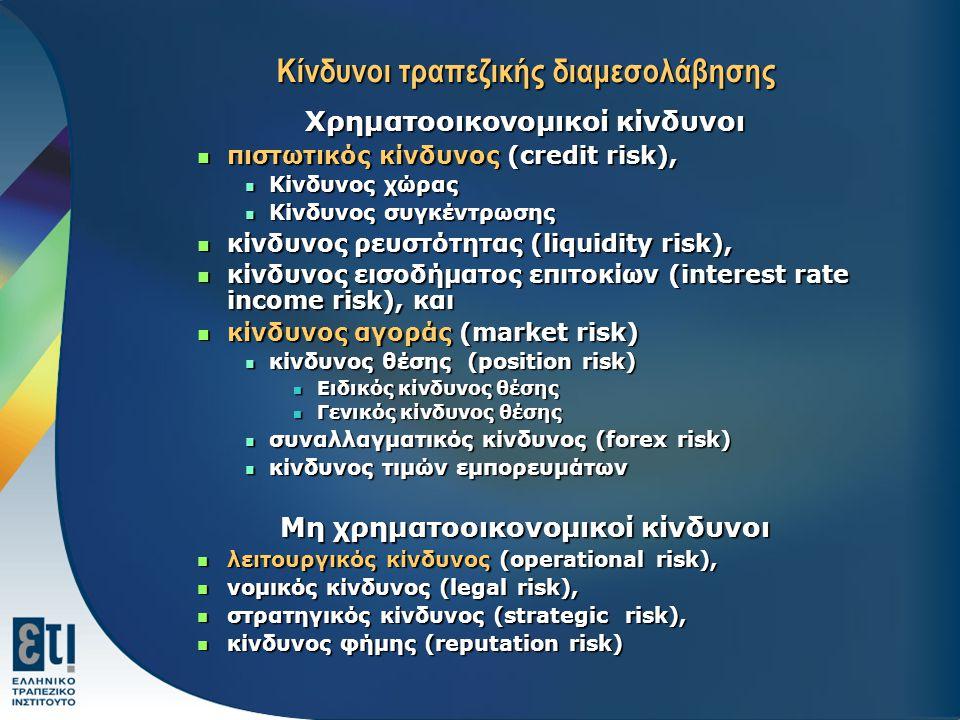 Κίνδυνοι τραπεζικής διαμεσολάβησης