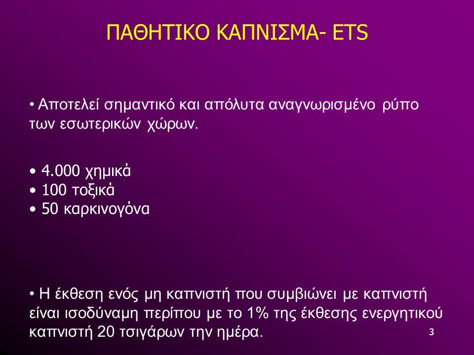 ΠΑΘΗΤΙΚΟ ΚΑΠΝΙΣΜΑ- ΕΤS