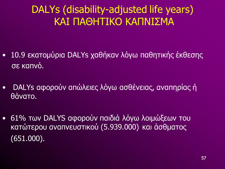 DALYs (disability-adjusted life years) KAI ΠΑΘΗΤΙΚΟ ΚΑΠΝΙΣΜΑ