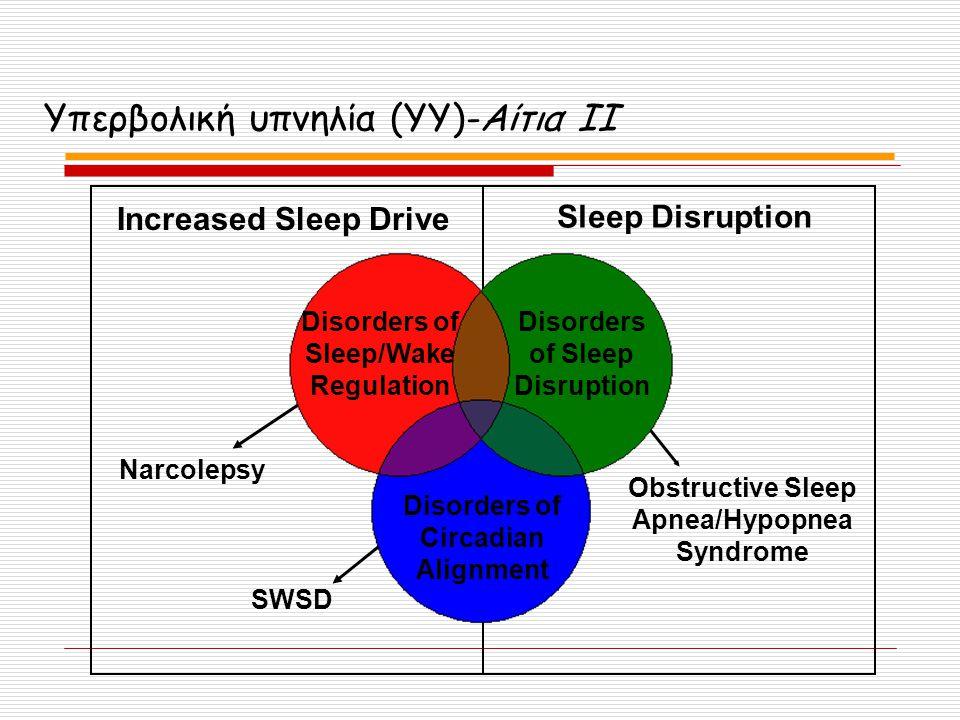 Υπερβολική υπνηλία (YY)-Αίτια ΙΙ