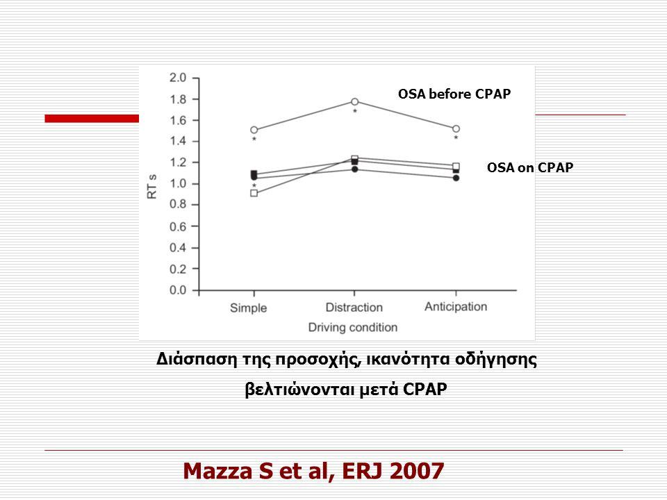 Διάσπαση της προσοχής, ικανότητα οδήγησης βελτιώνονται μετά CPAP