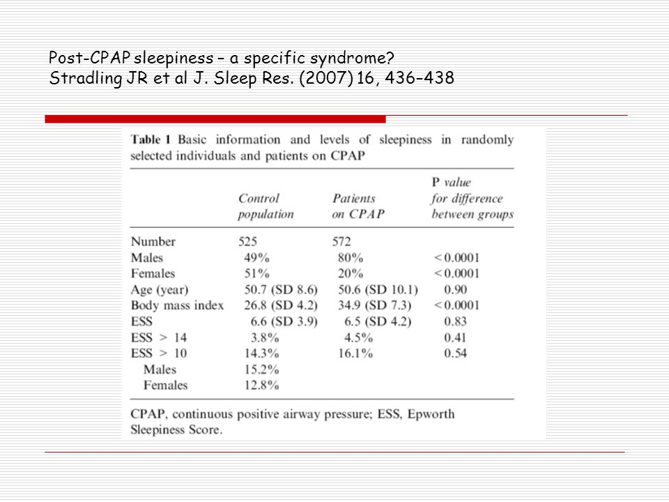 Post-CPAP sleepiness – a specific syndrome. Stradling JR et al J