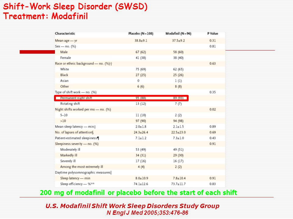 U.S. Modafinil Shift Work Sleep Disorders Study Group