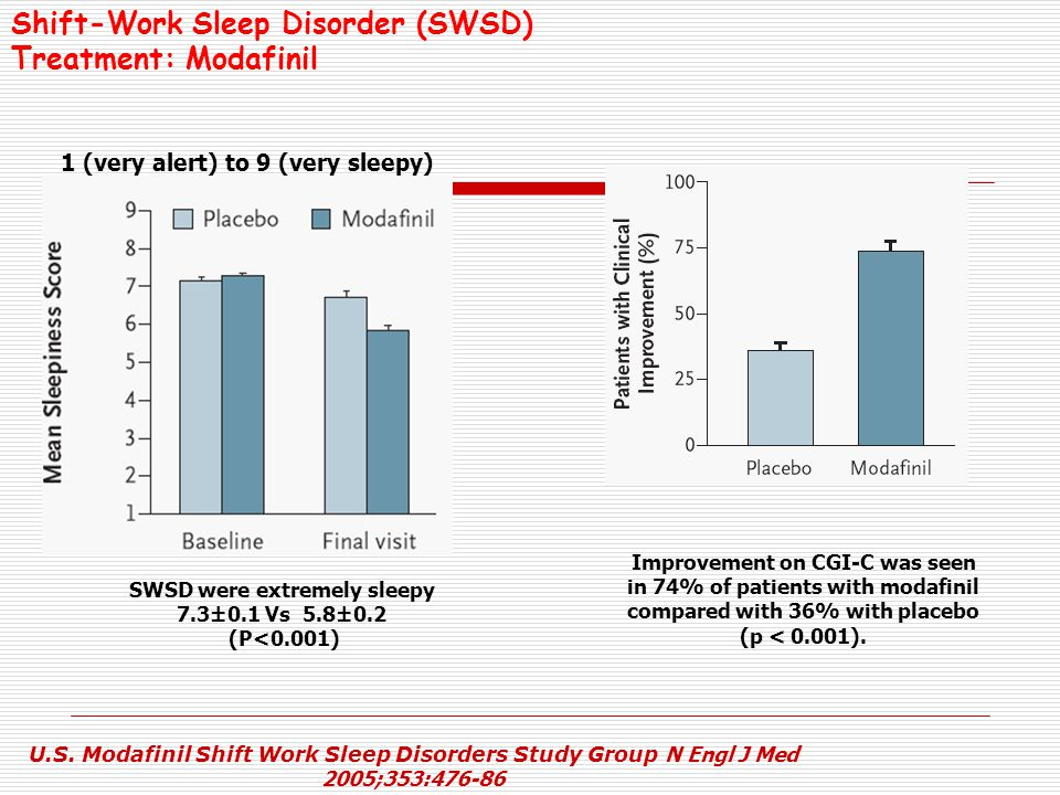 SWSD were extremely sleepy