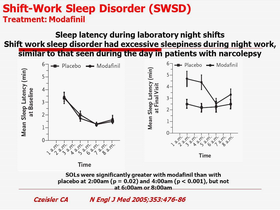 Shift-Work Sleep Disorder (SWSD)