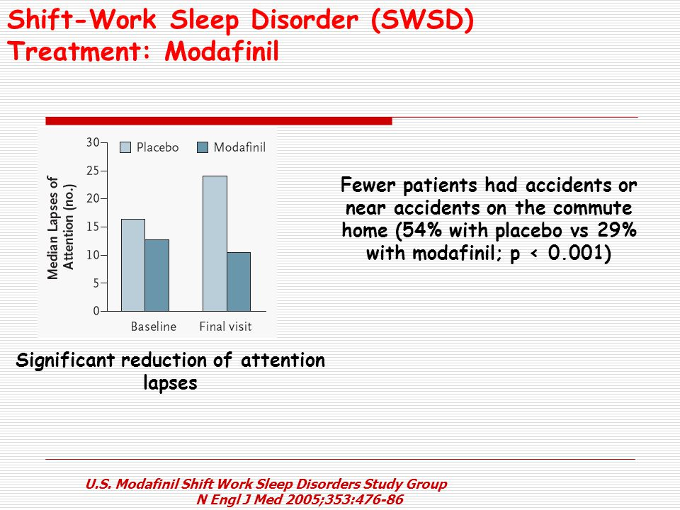 Shift-Work Sleep Disorder (SWSD) Treatment: Modafinil